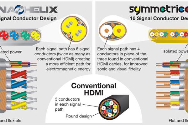 DNAHelix_HDMI
